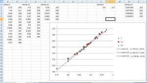 Step 3 USMLE Score Correlation Keyword Data - Related Step 3 USMLE